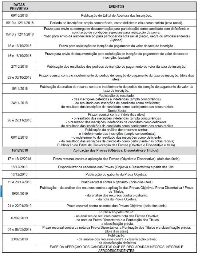 Cronograma do concurso prefeitura de são paulo